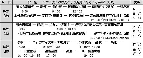 会津ゆかりの地 北海道函館・余市の旅 - 行程